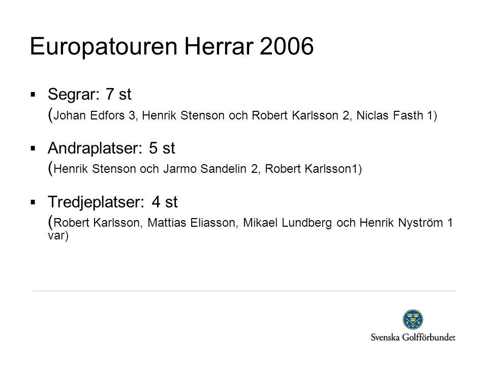 Challenge Tour, Herrar  Segrar: 4 st ( Johan Axgren 2, Alexander Norén och Kalle Brink 1 var)  Andraplatser: 3 st ( Johan Axgren 2, Alexander Norén 1)  Tredjeplatser 2 st (Oskar Bergman och Johan Sköld 1 var)
