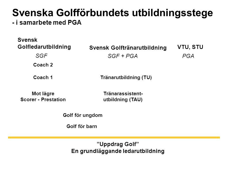 Svenska Golfförbundets utbildningsstege - i samarbete med PGA Uppdrag Golf En grundläggande ledarutbildning Golf för barn Golf för ungdom Tränarassistent- utbildning (TAU) Tränarutbildning (TU)Coach 1 Coach 2 Svensk Golfledarutbildning Svensk Golftränarutbildning Mot lägre Scorer - Prestation SGF SGF + PGAPGA VTU, STU
