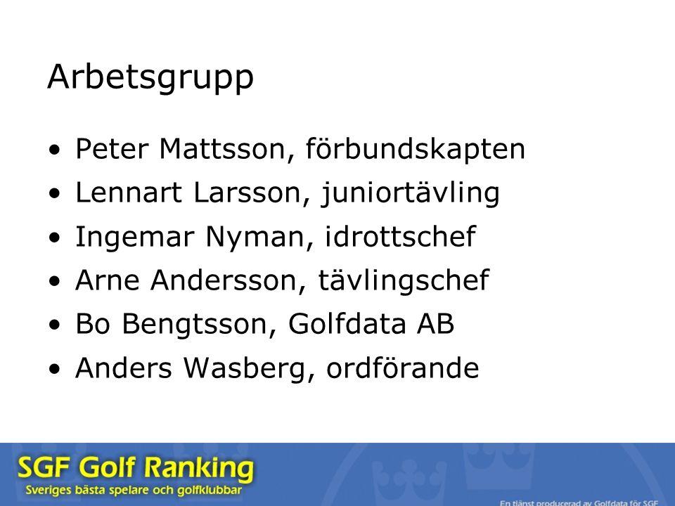 Arbetsgrupp Peter Mattsson, förbundskapten Lennart Larsson, juniortävling Ingemar Nyman, idrottschef Arne Andersson, tävlingschef Bo Bengtsson, Golfda