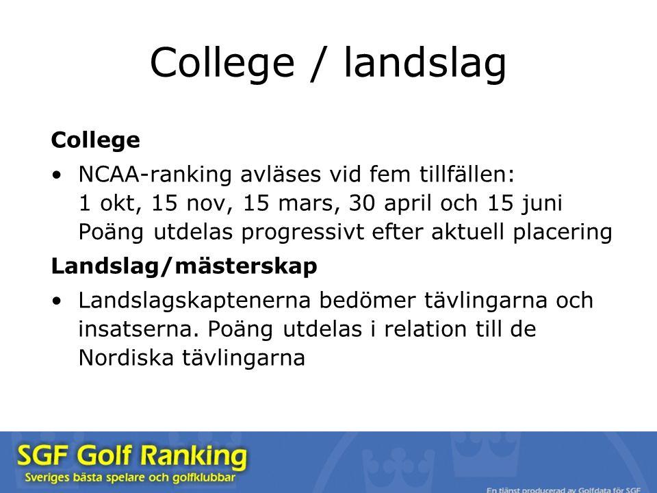 College NCAA-ranking avläses vid fem tillfällen: 1 okt, 15 nov, 15 mars, 30 april och 15 juni Poäng utdelas progressivt efter aktuell placering Landsl