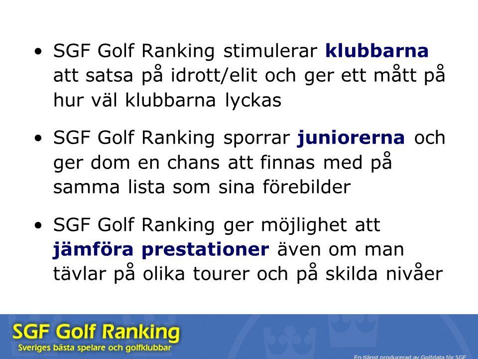 SGF Golf Ranking stimulerar klubbarna att satsa på idrott/elit och ger ett mått på hur väl klubbarna lyckas SGF Golf Ranking sporrar juniorerna och ger dom en chans att finnas med på samma lista som sina förebilder SGF Golf Ranking ger möjlighet att jämföra prestationer även om man tävlar på olika tourer och på skilda nivåer