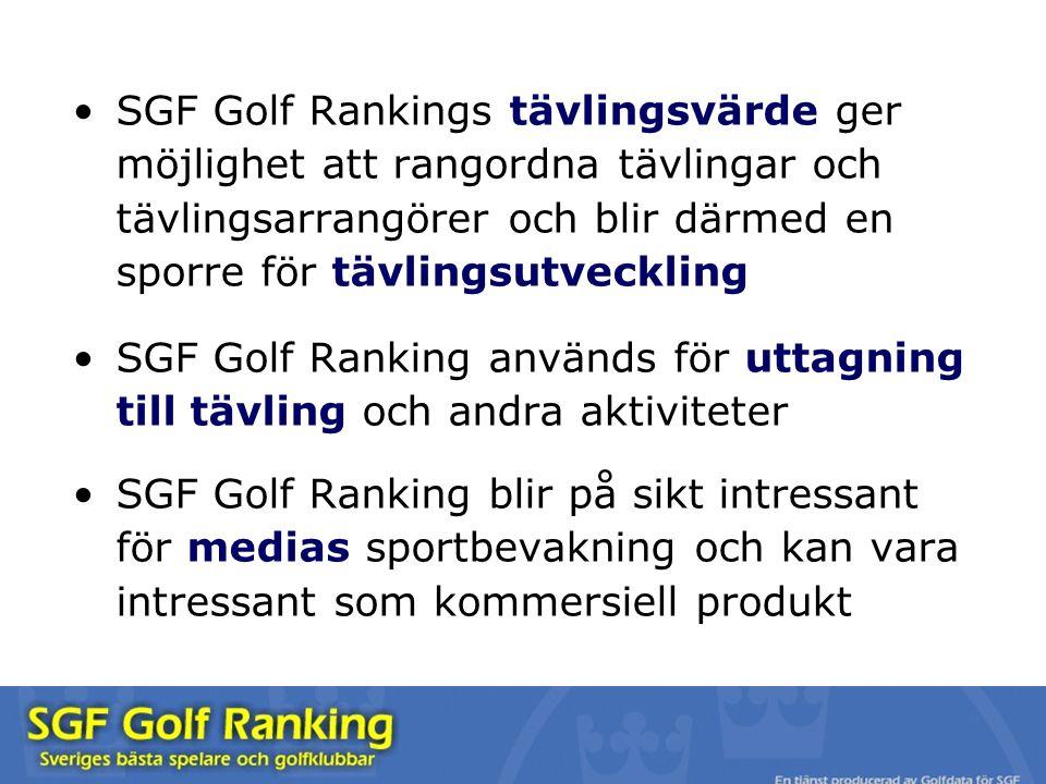 SGF Golf Rankings tävlingsvärde ger möjlighet att rangordna tävlingar och tävlingsarrangörer och blir därmed en sporre för tävlingsutveckling SGF Golf