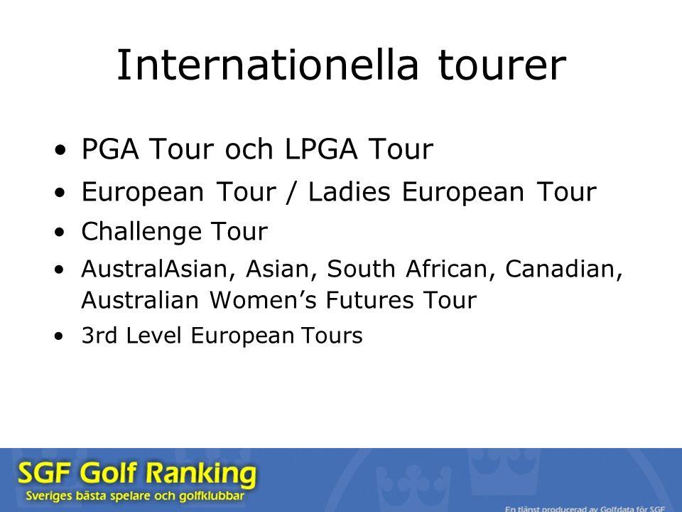 PGA Tour och LPGA Tour European Tour / Ladies European Tour Challenge Tour AustralAsian, Asian, South African, Canadian, Australian Women's Futures Tour 3rd Level European Tours Internationella tourer
