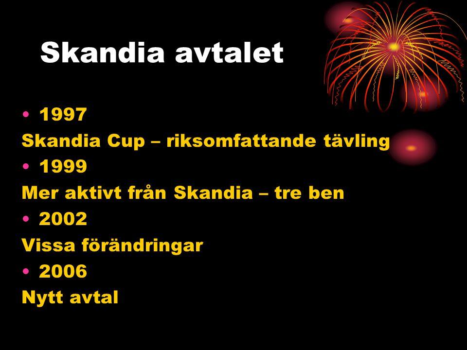 Skandia avtalet 1997 Skandia Cup – riksomfattande tävling 1999 Mer aktivt från Skandia – tre ben 2002 Vissa förändringar 2006 Nytt avtal