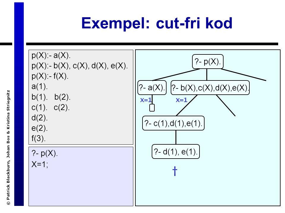 © Patrick Blackburn, Johan Bos & Kristina Striegnitz Exempel: cut-fri kod p(X):- a(X).