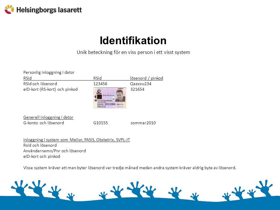 Identifikation Unik beteckning för en viss person i ett visst system Personlig inloggning i dator RSid RSid lösenord / pinkod RSid och lösenord 123456