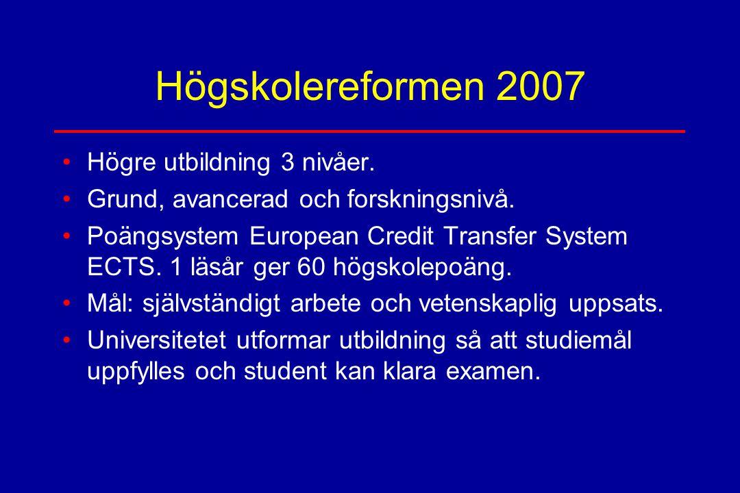 Högskolereformen 2007 Högre utbildning 3 nivåer. Grund, avancerad och forskningsnivå. Poängsystem European Credit Transfer System ECTS. 1 läsår ger 60