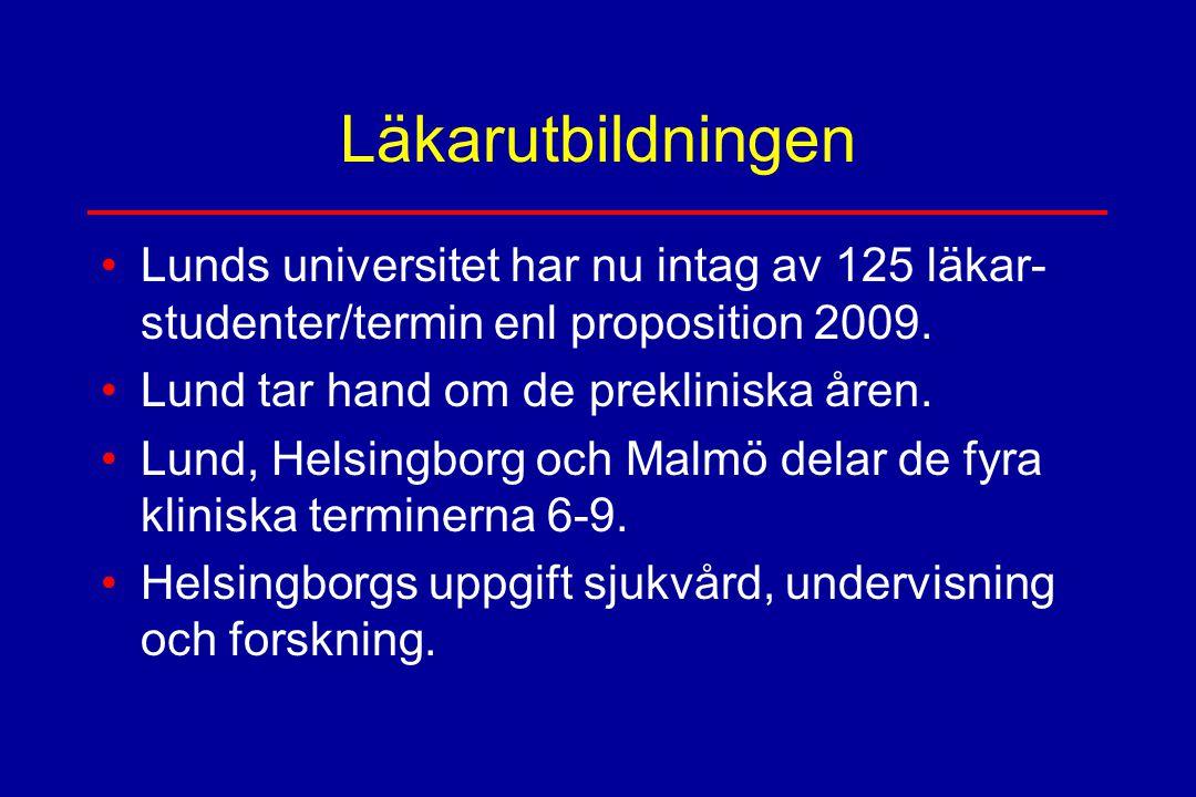 Läkarutbildningen Lunds universitet har nu intag av 125 läkar- studenter/termin enl proposition 2009. Lund tar hand om de prekliniska åren. Lund, Hels