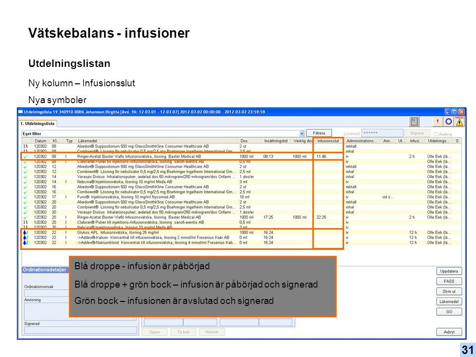 Vätskebalans - infusioner Utdelningslistan Blå droppe - infusion är påbörjad Blå droppe + grön bock – infusion är påbörjad och signerad Grön bock – in