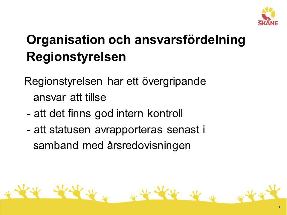 4 Organisation och ansvarsfördelning Regionstyrelsen Regionstyrelsen har ett övergripande ansvar att tillse - att det finns god intern kontroll - att
