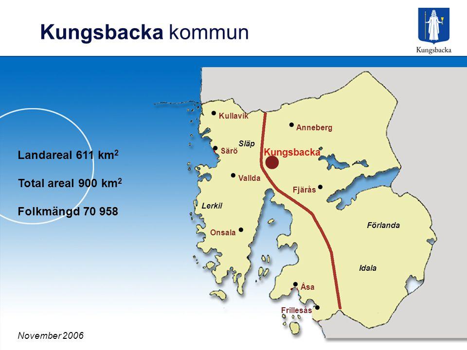 Kungsbacka kommun Landareal 611 km 2 Total areal 900 km 2 Folkmängd 70 958 November 2006 Släp Förlanda Idala Lerkil Kullavik Anneberg Särö Vallda Fjär