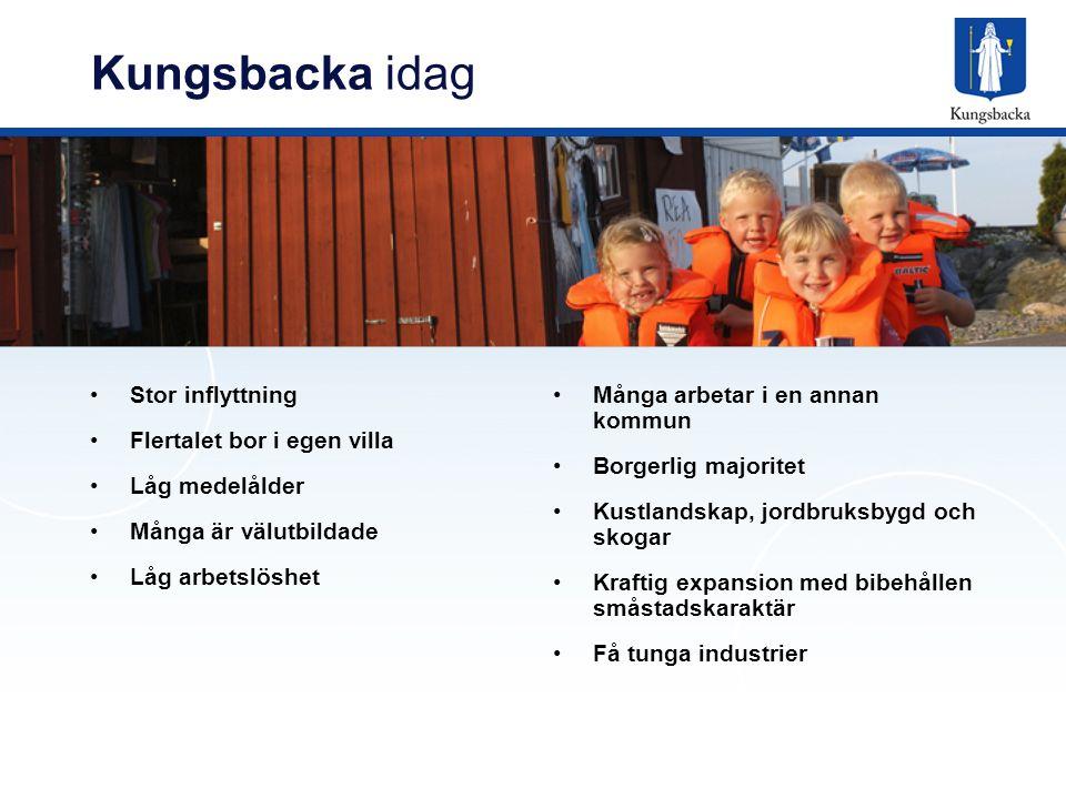 Kungsbacka idag Stor inflyttning Flertalet bor i egen villa Låg medelålder Många är välutbildade Låg arbetslöshet Många arbetar i en annan kommun Borg