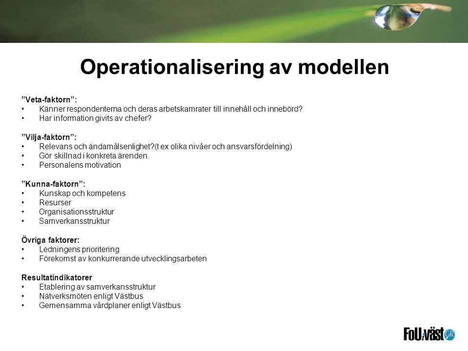 """Operationalisering av modellen """"Veta-faktorn"""": Känner respondenterna och deras arbetskamrater till innehåll och innebörd? Har information givits av ch"""