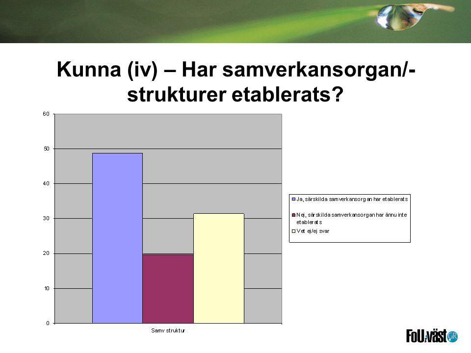 Kunna (iv) – Har samverkansorgan/- strukturer etablerats?