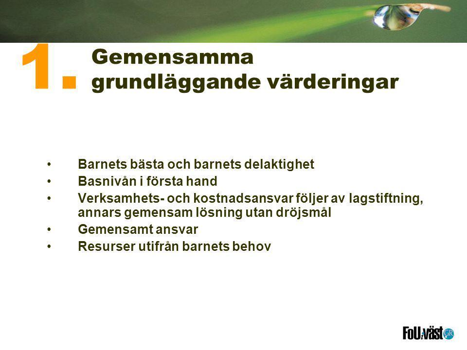 Förtydligande av ansvar Basnivå–Specialistnivå Basnivån når alla barn Ex.