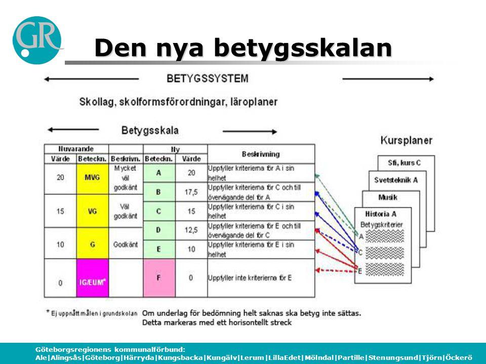 Göteborgsregionens kommunalförbund: Ale|Alingsås|Göteborg|Härryda|Kungsbacka|Kungälv|Lerum|LillaEdet|Mölndal|Partille|Stenungsund|Tjörn|Öckerö Den nya betygsskalan