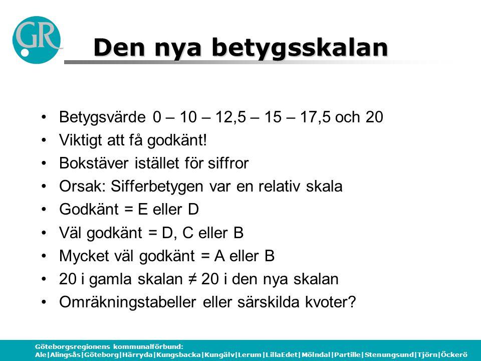Göteborgsregionens kommunalförbund: Ale|Alingsås|Göteborg|Härryda|Kungsbacka|Kungälv|Lerum|LillaEdet|Mölndal|Partille|Stenungsund|Tjörn|Öckerö Den nya betygsskalan Betygsvärde 0 – 10 – 12,5 – 15 – 17,5 och 20 Viktigt att få godkänt.