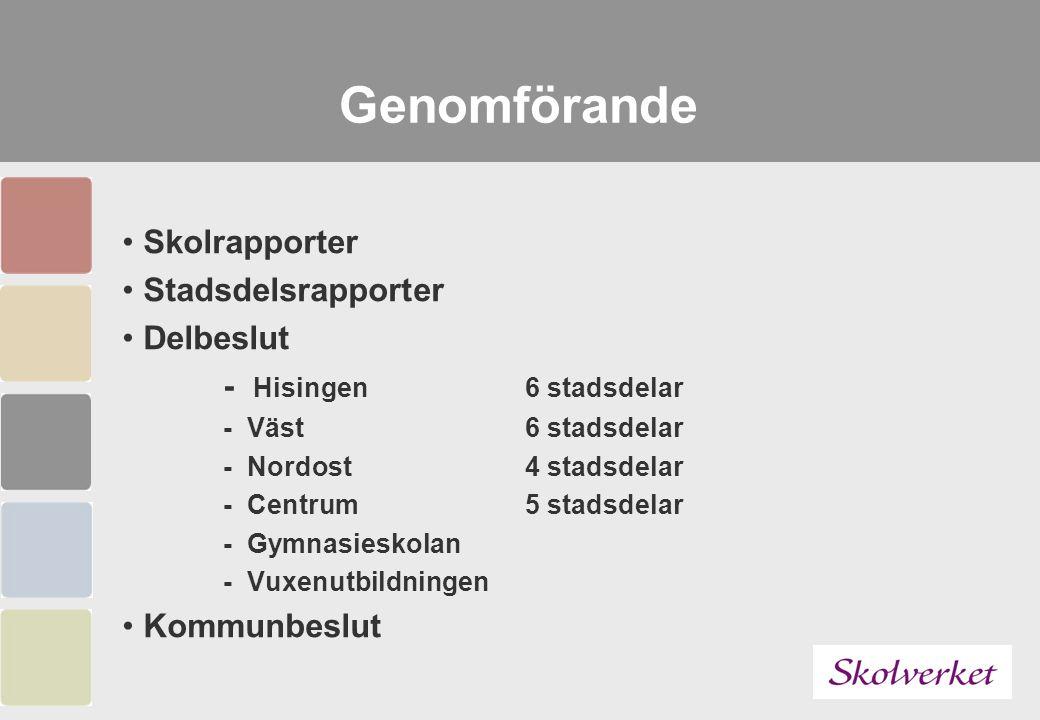 Genomförande Skolrapporter Stadsdelsrapporter Delbeslut - Hisingen 6 stadsdelar - Väst 6 stadsdelar - Nordost 4 stadsdelar - Centrum 5 stadsdelar - Gy