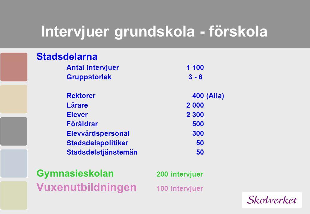 Intervjuer grundskola - förskola Stadsdelarna Antal intervjuer1 100 Gruppstorlek 3 - 8 Rektorer 400 (Alla) Lärare2 000 Elever2 300 Föräldrar 500 Elevv
