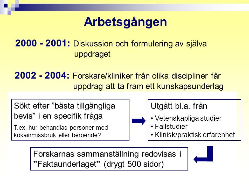 Arbetsgången 2000 - 2001: Diskussion och formulering av själva uppdraget 2002 - 2004: Forskare/kliniker från olika discipliner får uppdrag att ta fram