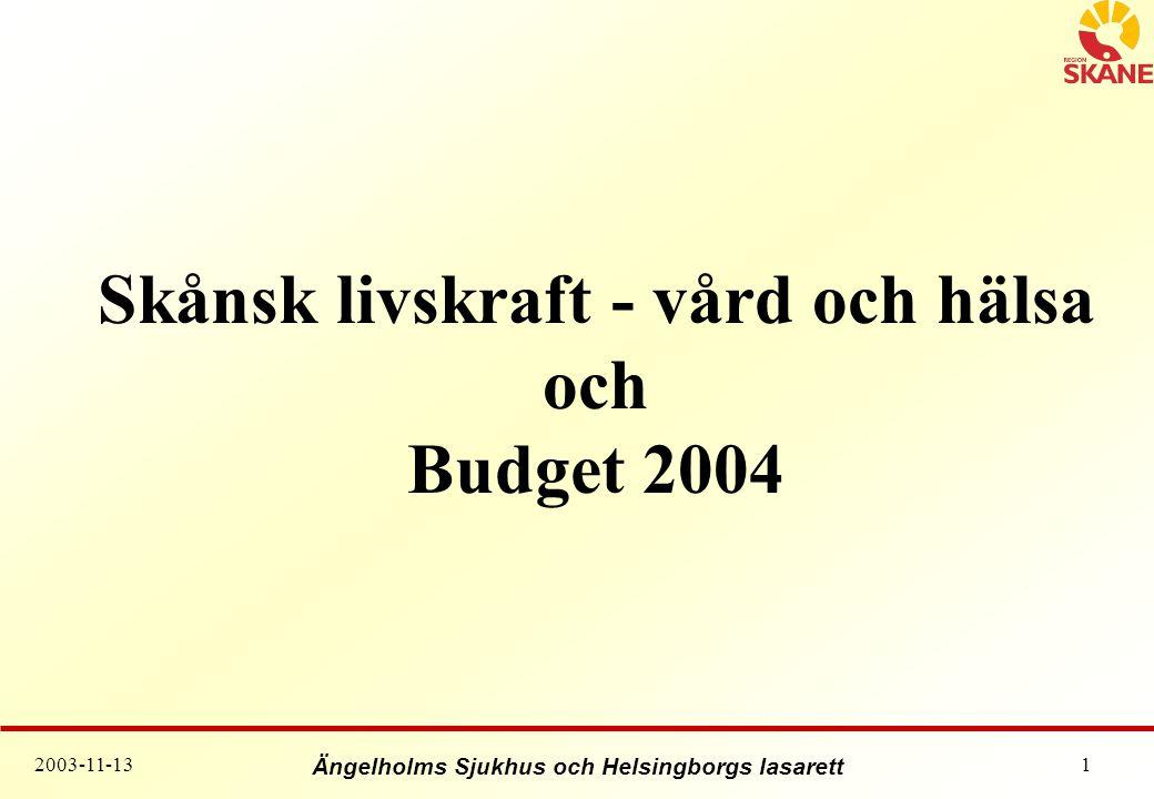 Ängelholms Sjukhus och Helsingborgs lasarett 2003-11-131 Skånsk livskraft - vård och hälsa och Budget 2004