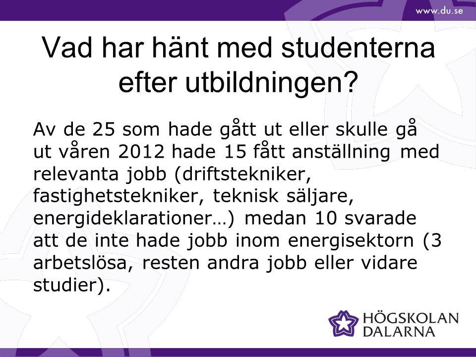 Vad har hänt med studenterna efter utbildningen? Av de 25 som hade gått ut eller skulle gå ut våren 2012 hade 15 fått anställning med relevanta jobb (