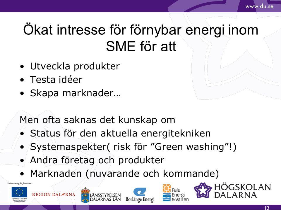 Ökat intresse för förnybar energi inom SME för att Utveckla produkter Testa idéer Skapa marknader… Men ofta saknas det kunskap om Status för den aktue