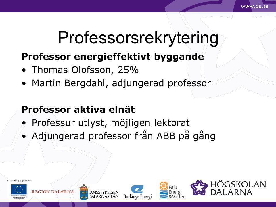 Professorsrekrytering Professor energieffektivt byggande Thomas Olofsson, 25% Martin Bergdahl, adjungerad professor Professor aktiva elnät Professur u