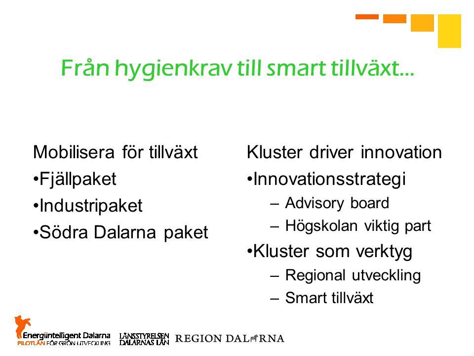 Från hygienkrav till smart tillväxt… Mobilisera för tillväxt Fjällpaket Industripaket Södra Dalarna paket Kluster driver innovation Innovationsstrateg