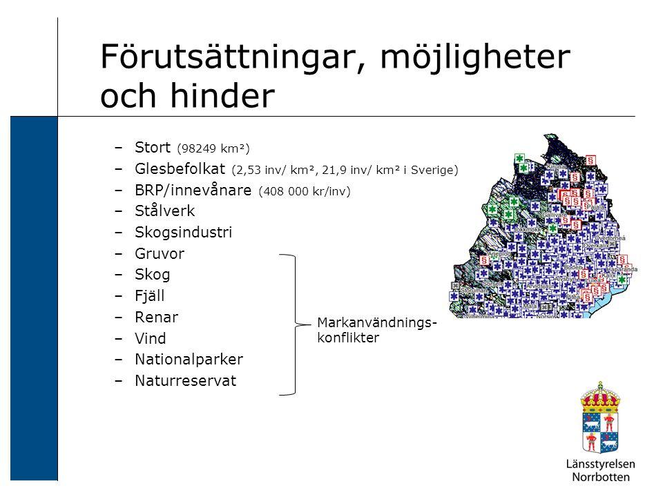 Förutsättningar, möjligheter och hinder –Stort (98249 km²) –Glesbefolkat (2,53 inv/ km², 21,9 inv/ km² i Sverige) –BRP/innevånare (408 000 kr/inv) –St