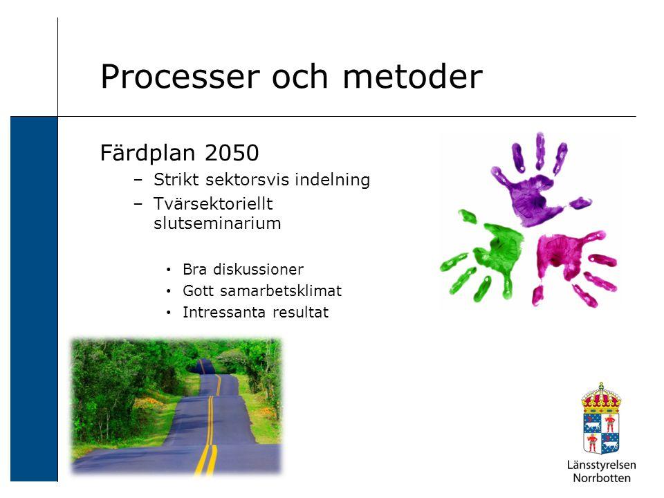 Processer och metoder Färdplan 2050 –Strikt sektorsvis indelning –Tvärsektoriellt slutseminarium Bra diskussioner Gott samarbetsklimat Intressanta resultat