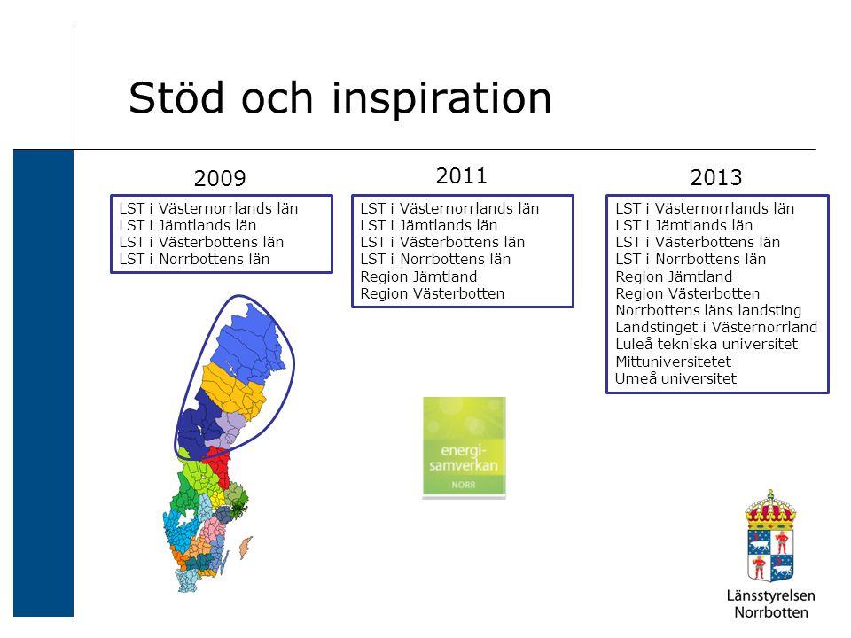 Stöd och inspiration LST i Västernorrlands län LST i Jämtlands län LST i Västerbottens län LST i Norrbottens län LST i Västernorrlands län LST i Jämtl