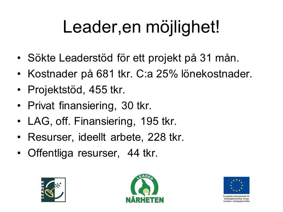 Leader,en möjlighet. Sökte Leaderstöd för ett projekt på 31 mån.
