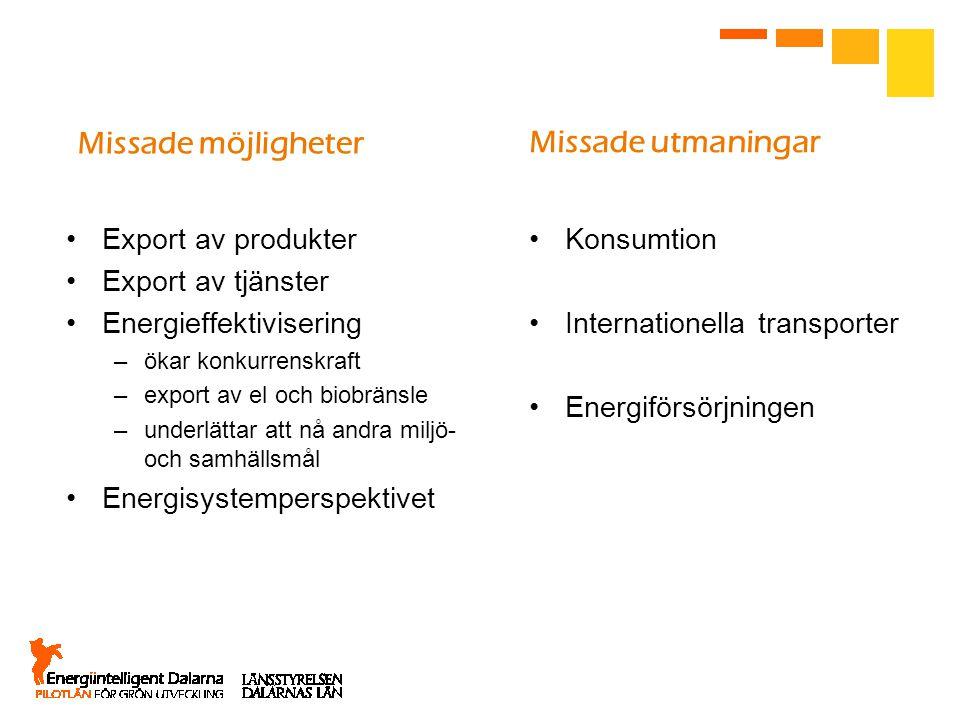 Missade möjligheter Export av produkter Export av tjänster Energieffektivisering –ökar konkurrenskraft –export av el och biobränsle –underlättar att n