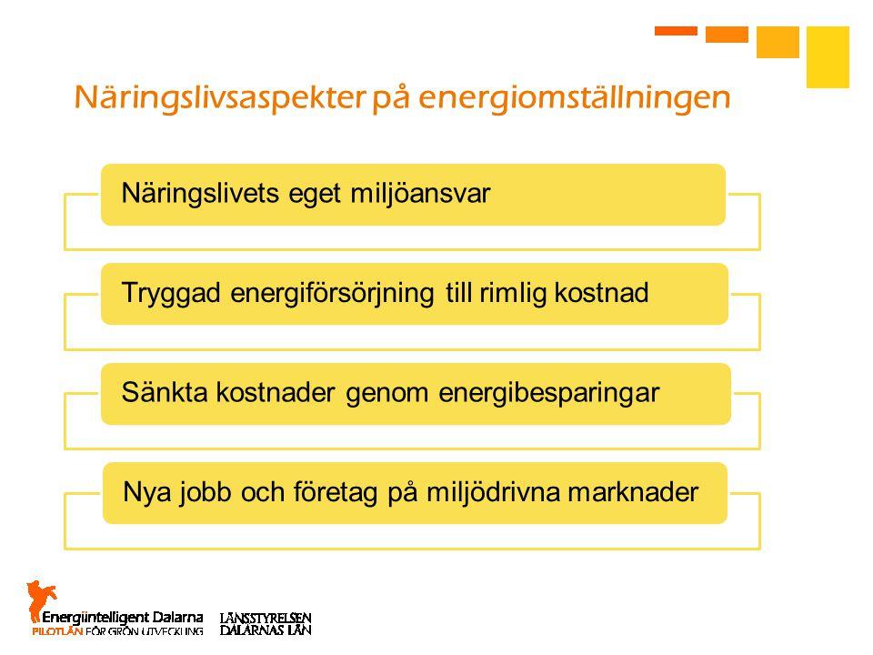 Näringslivsaspekter på energiomställningen Näringslivets eget miljöansvarTryggad energiförsörjning till rimlig kostnadSänkta kostnader genom energibes