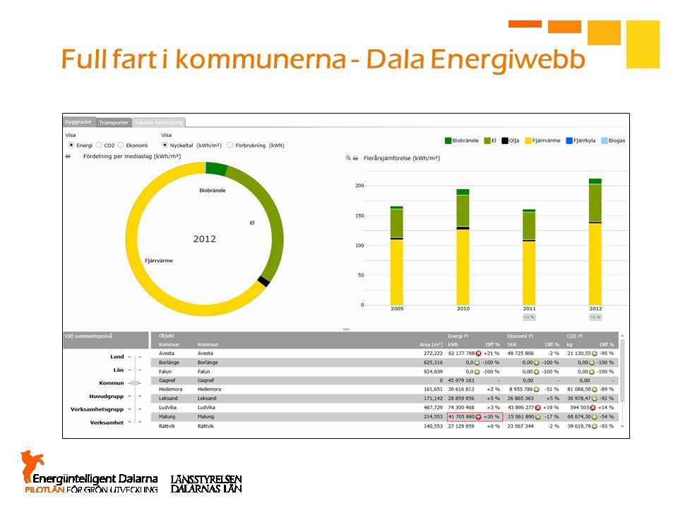 Full fart i kommunerna - Dala Energiwebb