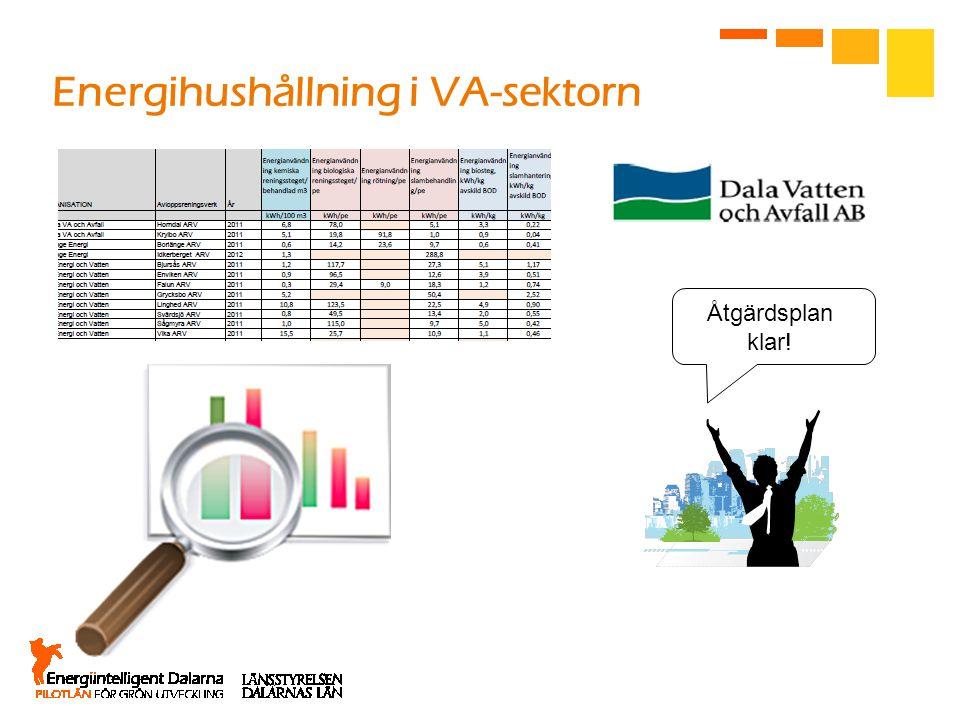 Energihushållning i VA-sektorn Åtgärdsplan klar!