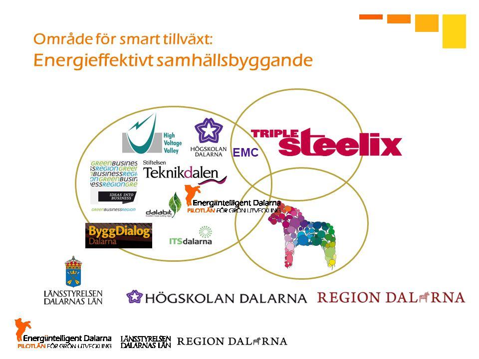 EMC Område för smart tillväxt: Energieffektivt samhällsbyggande