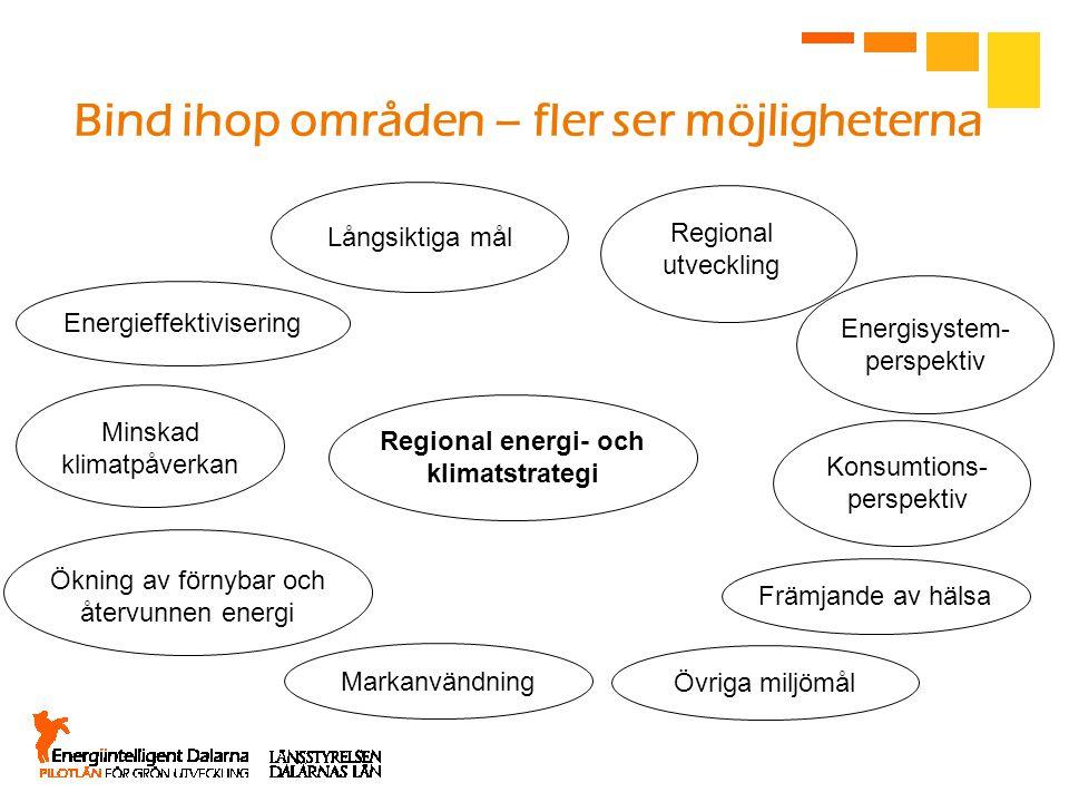 Bind ihop områden – fler ser möjligheterna Markanvändning Konsumtions- perspektiv Regional utveckling Energieffektivisering Minskad klimatpåverkan Ökn