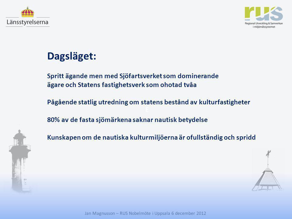 E Jan Magnusson – RUS Nobelmöte i Uppsala 6 december 2012 Dagsläget: Spritt ägande men med Sjöfartsverket som dominerande ägare och Statens fastighets