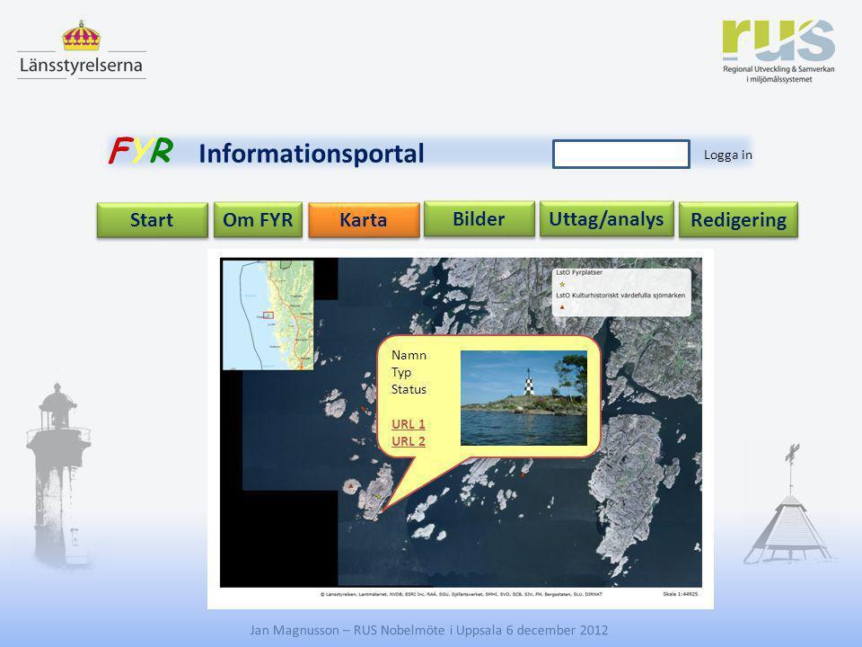 E Jan Magnusson – RUS Nobelmöte i Uppsala 6 december 2012 Uttag/analys Start Om FYR Redigering Karta Bilder FYR Informationsportal Logga in Namn Typ S