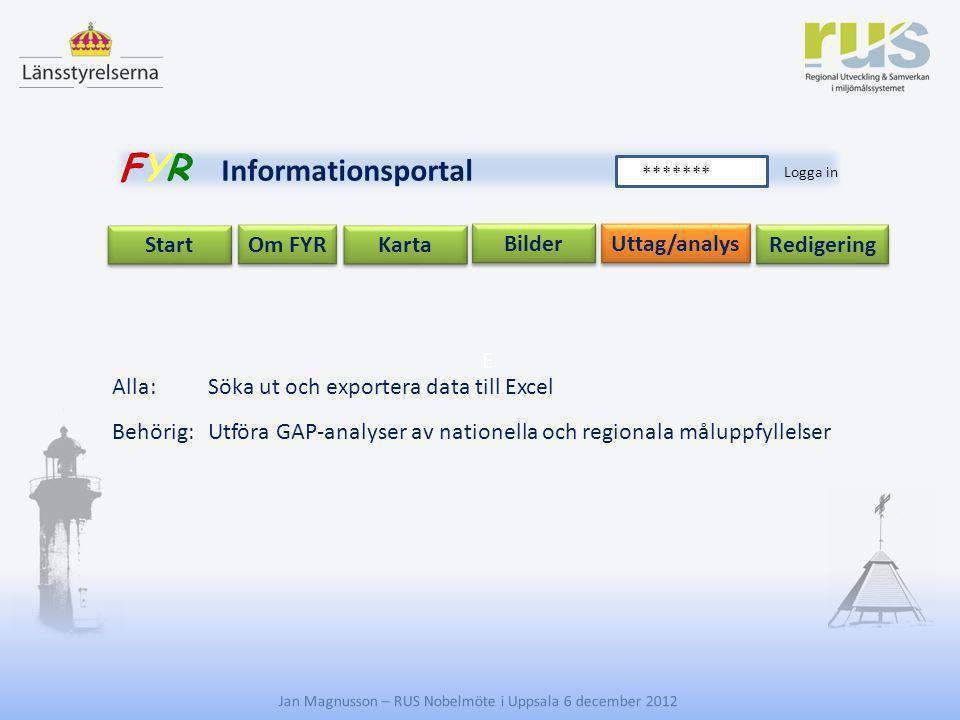 E Jan Magnusson – RUS Nobelmöte i Uppsala 6 december 2012 Uttag/analys Start Om FYR Redigering Karta Bilder FYR Informationsportal Logga in ******* Al