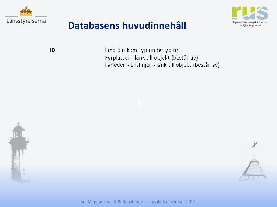 E Jan Magnusson – RUS Nobelmöte i Uppsala 6 december 2012 Databasens huvudinnehåll IDland-lan-kom-typ-undertyp-nr Fyrplatser - länk till objekt (bestå
