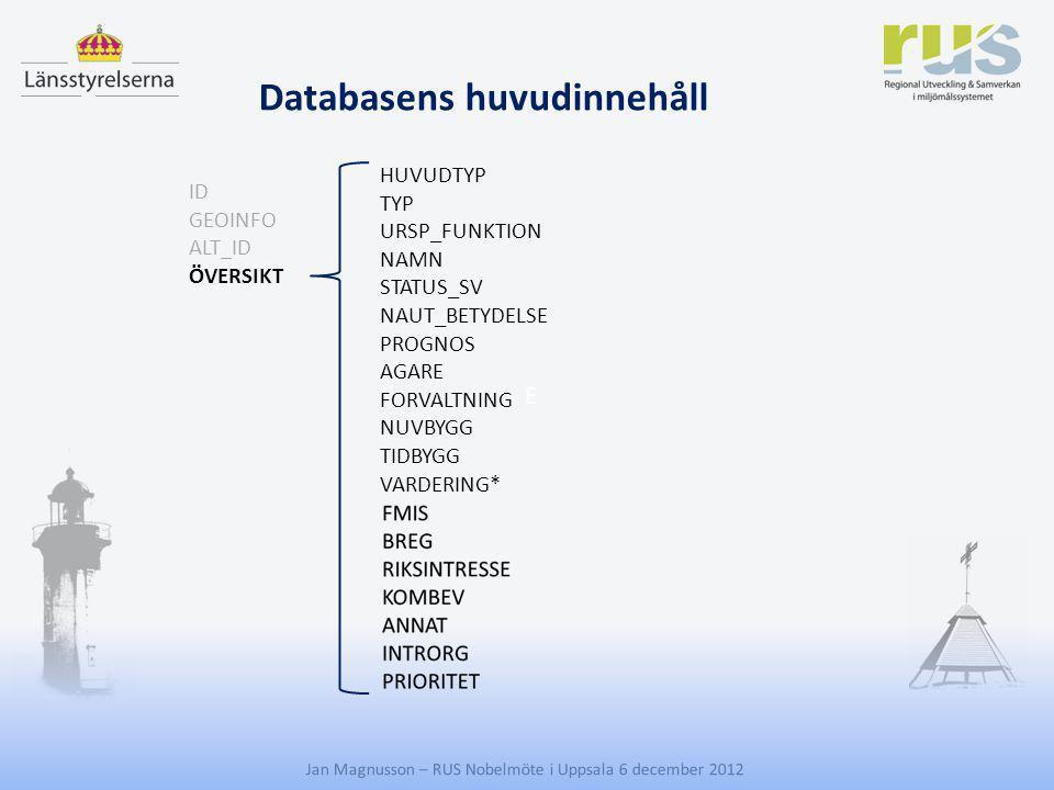 E Jan Magnusson – RUS Nobelmöte i Uppsala 6 december 2012 Databasens huvudinnehåll ID GEOINFO ALT_ID ÖVERSIKT HUVUDTYP TYP URSP_FUNKTION NAMN STATUS_S