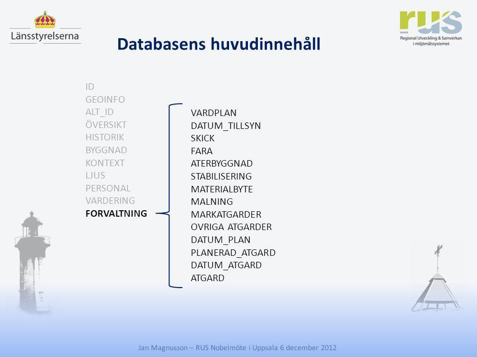 E Jan Magnusson – RUS Nobelmöte i Uppsala 6 december 2012 Databasens huvudinnehåll ID GEOINFO ALT_ID ÖVERSIKT HISTORIK BYGGNAD KONTEXT LJUS PERSONAL V