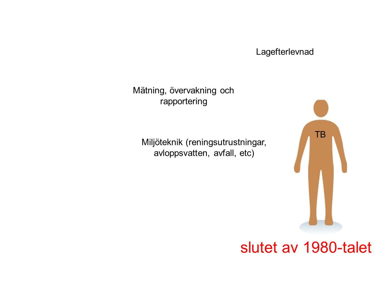 Miljöteknik (reningsutrustningar, avloppsvatten, avfall, etc) Lagefterlevnad Mätning, övervakning och rapportering slutet av 1980-talet TB