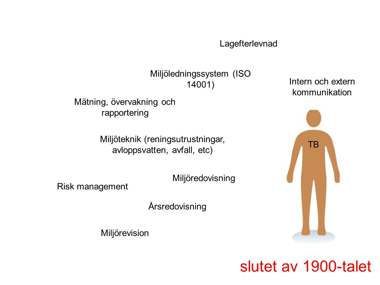 Risk management Intern och extern kommunikation Årsredovisning Miljöledningssystem (ISO 14001) Lagefterlevnad Miljöredovisning slutet av 1900-talet Mi