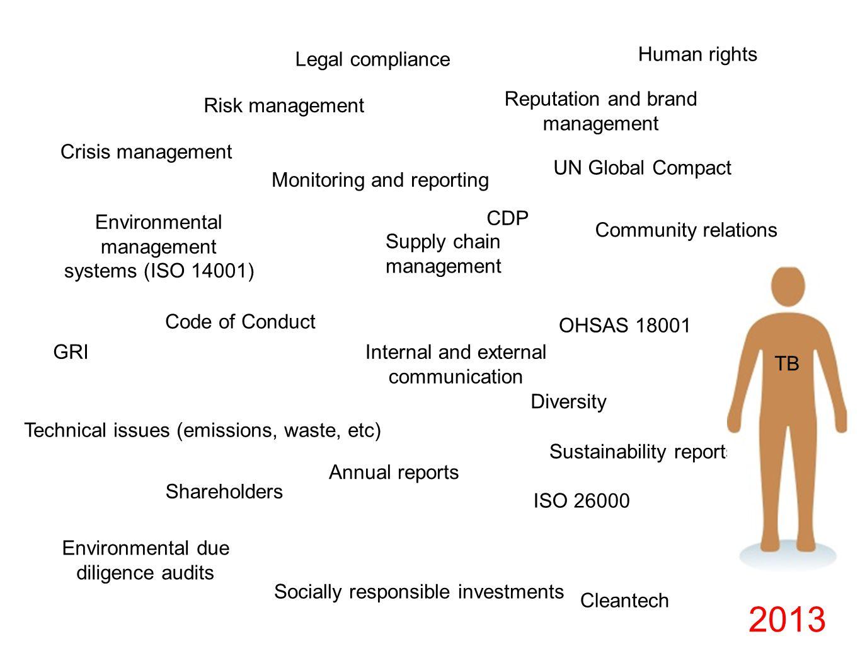 Från ordning och reda till hållbarhetsstrategi