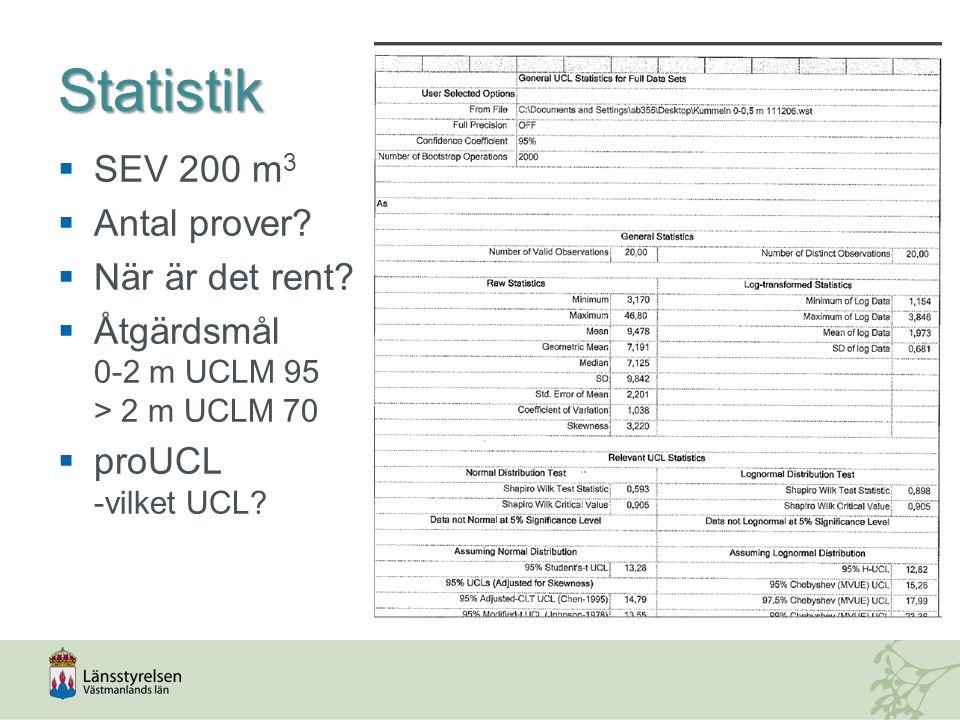 Statistik  SEV 200 m 3  Antal prover.  När är det rent.
