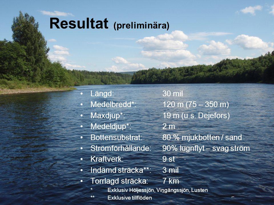 Resultat (preliminära) Längd: 30 mil Medelbredd*:120 m (75 – 350 m) Maxdjup*: 19 m (u.s.